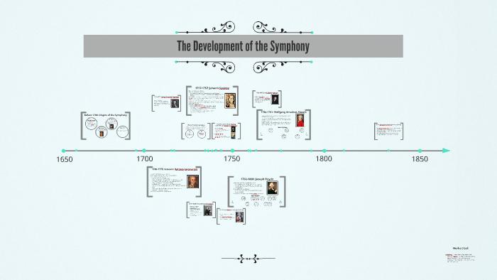 development of the symphony
