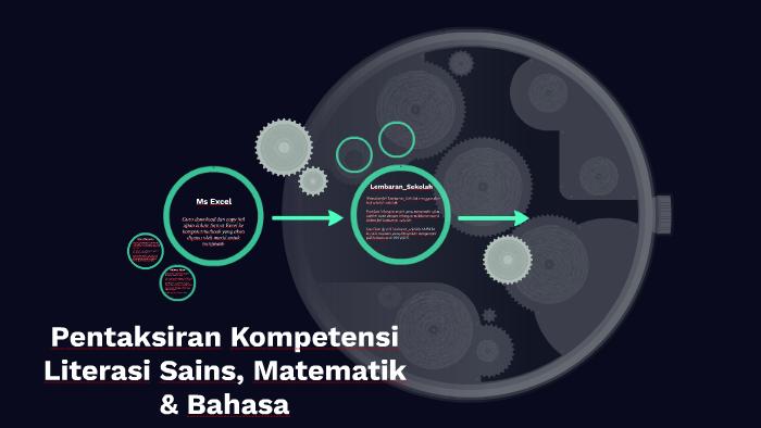 Pentaksiran Kompetensi Literasi Sains Matematik By Hang Nadim