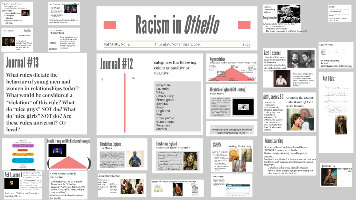 Racism in Othello by Aisha Rees on Prezi