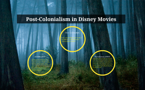 Post-Colonialism in Disney Movies by Megan Fowler on Prezi