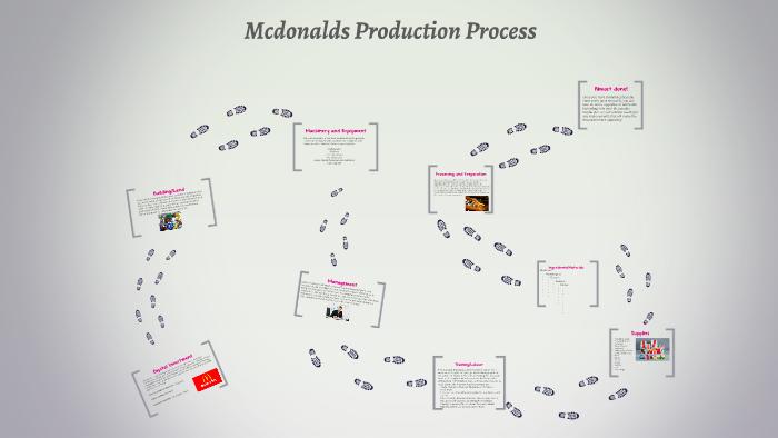 mcdonalds prezi