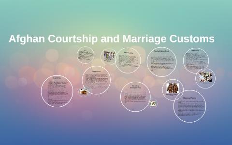 Afghanistan marriage customs in Muslim Marriage: