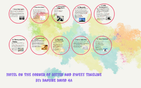 Hotel On The Corner Of Bitter And Sweet Timeline By Daphne David