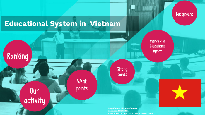 Educational System in Vietnam by mymiine Kh on Prezi Next