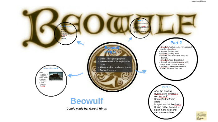 Beowulf By Donald Ferguson On Prezi