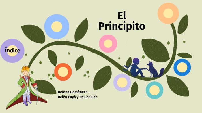 El Principito By Belén Payá De La Cruz On Prezi Next