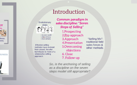 The sales process by Nora Sesma Navascues on Prezi