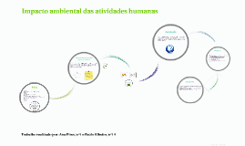 Impacto Ambiental Das Atividades Humanas By Ana Apires
