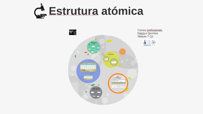 Estrutura Atómica By Lurdes Henriques On Prezi