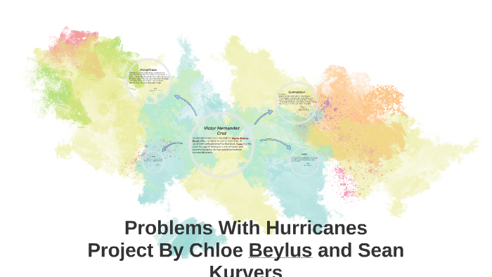 problems with hurricanes