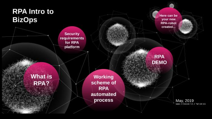 RPA Intro to BizOps by Yulia Neroslavski on Prezi Next