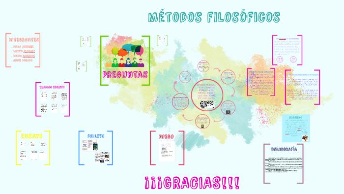 Metodos Filosoficos By Diana Camila Aguirre On Prezi