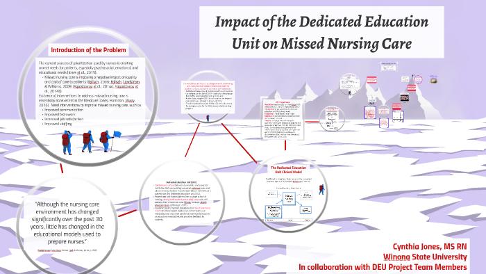 Impact of the Dedicated Education Unit on Missed Nursing