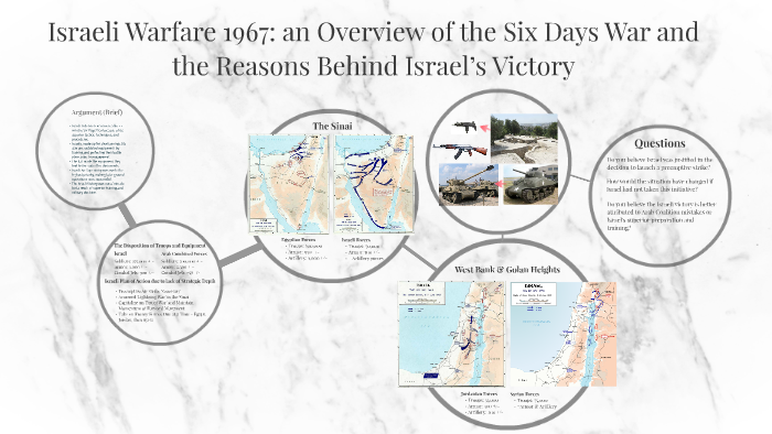 Israeli Warfare 1967 An Overview Of The Six Days War And Th By Tom Marquell On Prezi