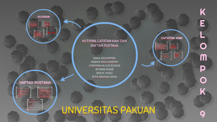 Kutipan Catatan Kaki Dan Daftar Pustaka By Cindyana Alicia On Prezi