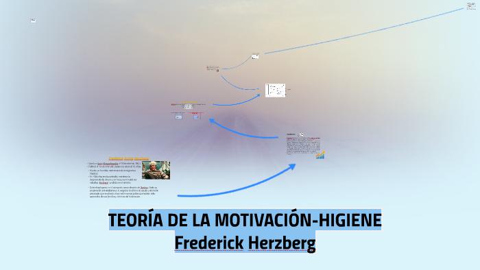 Teoría De La Motivación Higiene Frederick Herzberg By Jorge