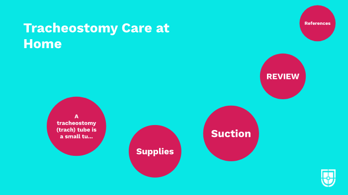 Tracheostomy Care At Home By Lisa Leckey On Prezi Next