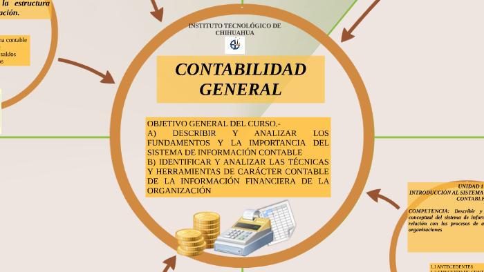 Contabilidad General By Lourdes Chavira On Prezi