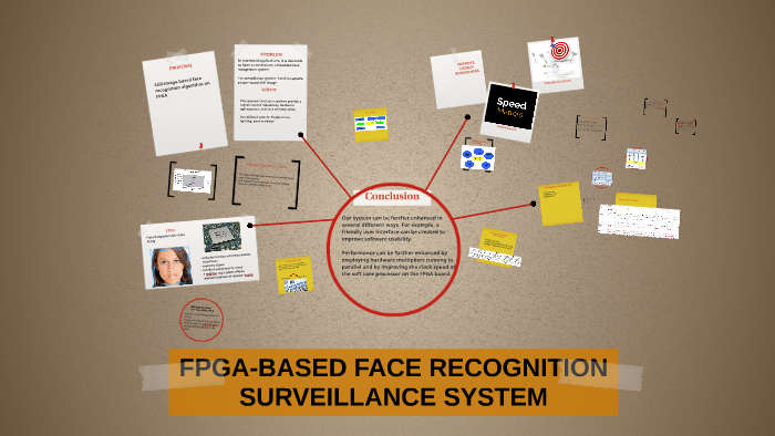 FPGA-BASED FACE RECOGNITION SURVEILLANCE SYSTEM by loshyini