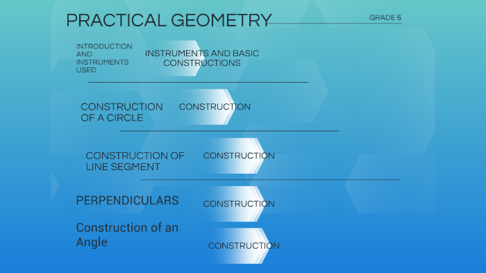Grade 6 Practical Geometry By Ppi School On Prezi Next