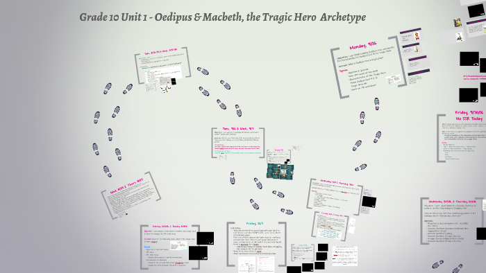 Grade 10 unit 1 oedipus amp macbeth the tragic hero archet by
