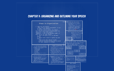 organizing and outlining your speech