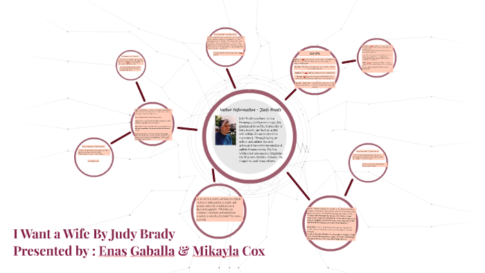 I Want A Wife By Judy Brady By Mikayla C On Prezi  Science Essay Ideas also Compare And Contrast Essay On High School And College  Example Of An Essay Paper