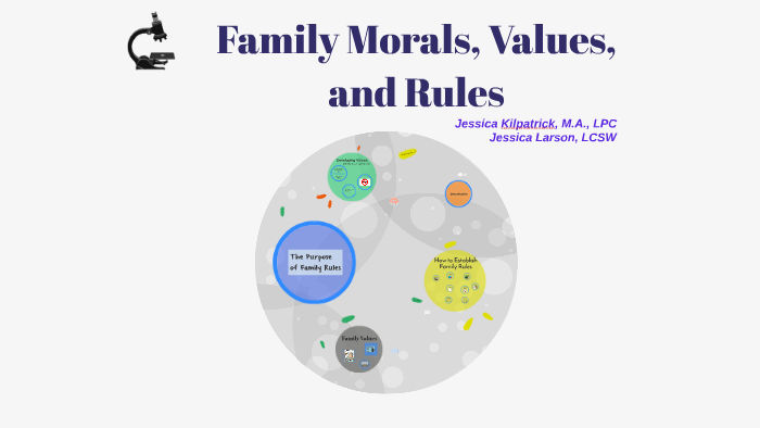 family morals