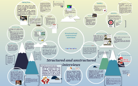 structured and unstructured interviews advantages and disadvantages