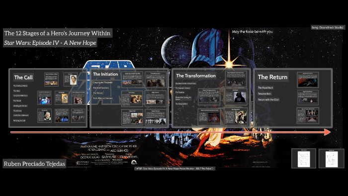 The 12 Stages Of A Hero S Journey Within Star Wars Episode Iv A New Hope By Ruben Preciado