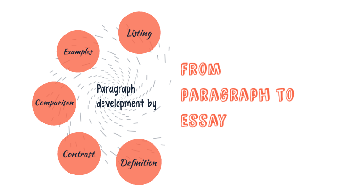 example of definition paragraph development