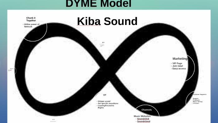 DYME Model by Akiba Davis on Prezi