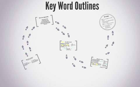 The Best and Most Comprehensive Iew Keyword Outline ...