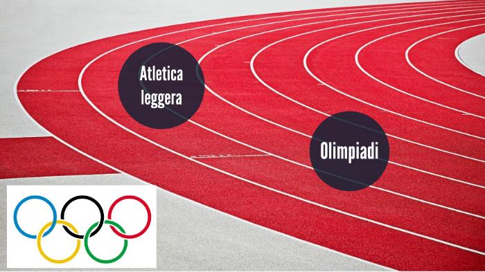regole di datazione di un atleta sito di incontri gratuito oggi