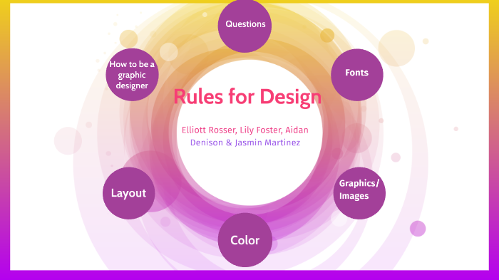 Rules For Design Project by Aidan Denison on Prezi Next
