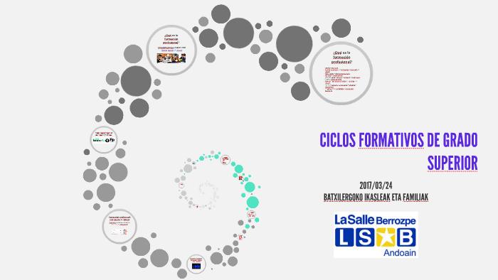 Ciclos Formativos De Grado Superior By Jon García Soler On Prezi
