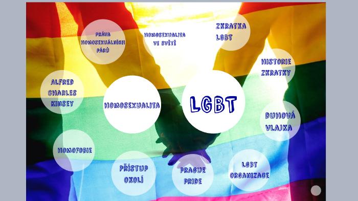 Zkratky pro homosexuály
