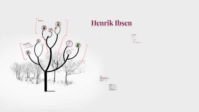 Henrik Ibsen By Sophie Garke On Prezi