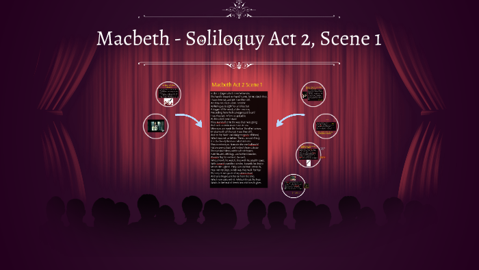 macbeth soliloquy act 2 scene 1