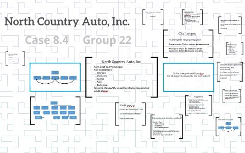 North Country Auto >> North Country Auto Inc By Linnea Karlsson On Prezi