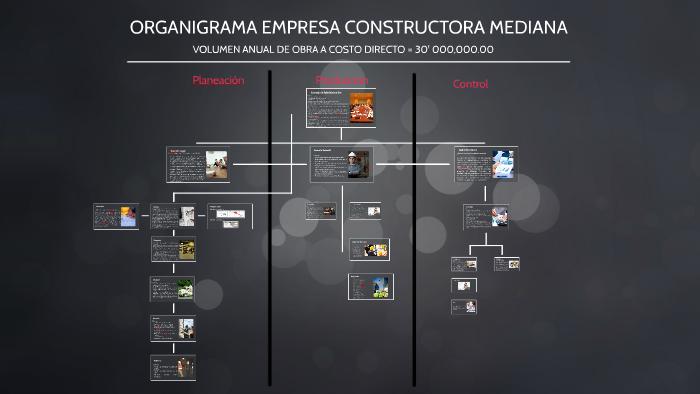 Organigrama empresa constructora mediana by monica vasquez for Organigrama de una empresa constructora