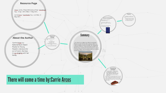 There Will Come A Time Bycarrie Arcos By Eli Morales On Prezi