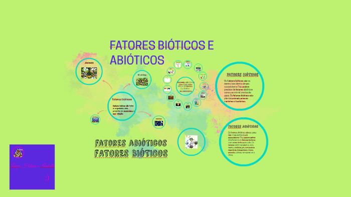 fatores bi u00d3ticos e abi u00d3ticos by monteiro lobato lobato on