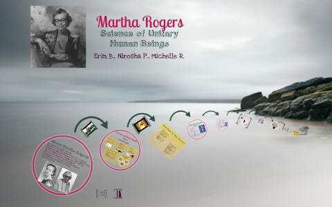 rogers theory of unitary man