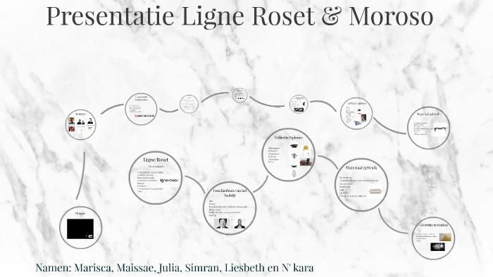 Design Salontafel Ligne Roset.Presentatie Ligne Roset Amp Vitra By Maissae Bouazzaoui On Prezi