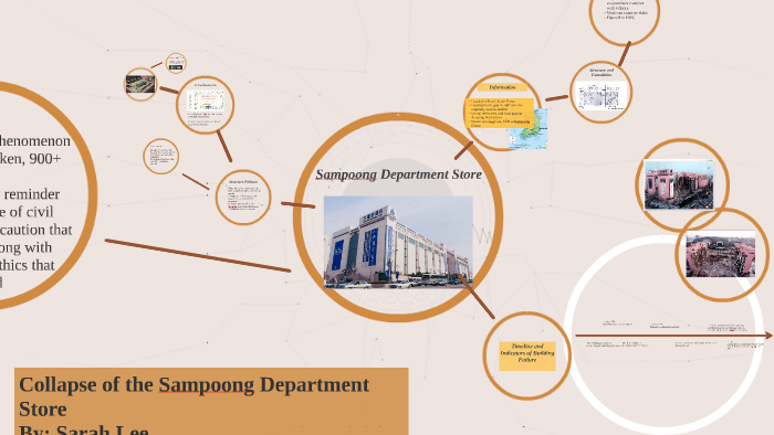 Collapse of the Sampoong Department Store by Sarah Lee on Prezi
