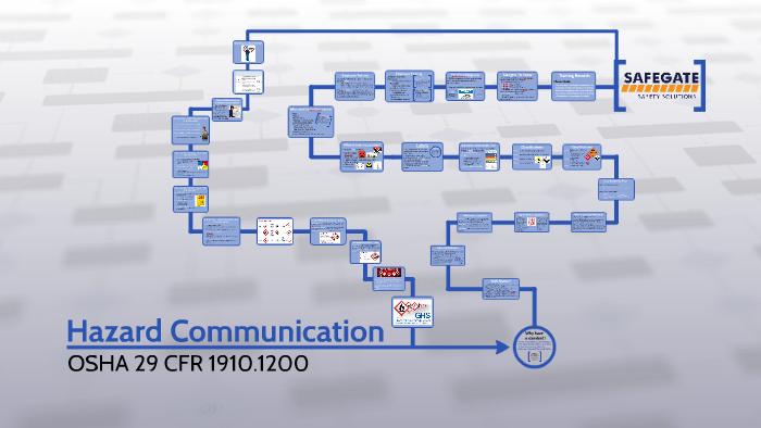 Hazard Communication by Alyssa Schmidt on Prezi