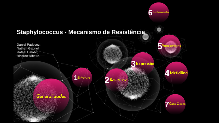 Mecanismo De Resistência Staphylococcus By Daniel Padovezi