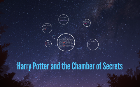 Harry Potter And The Chamber Of Secrets By Olivia Swarovski