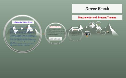 dover beach by matthew arnold theme